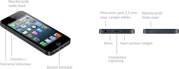 boutons et connecteurs externes