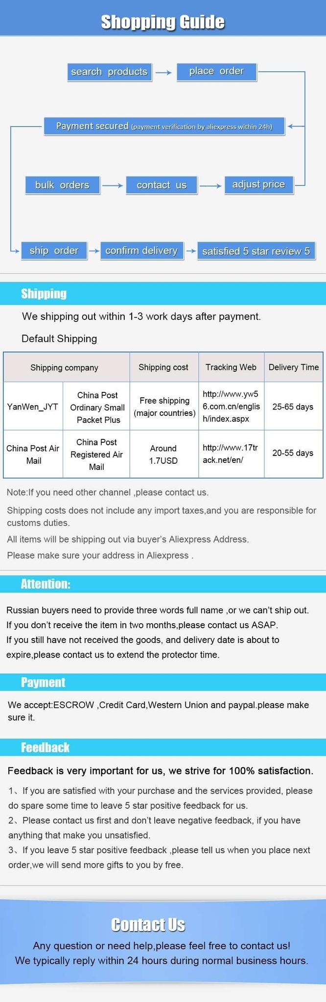 Shopping Guide 2  0