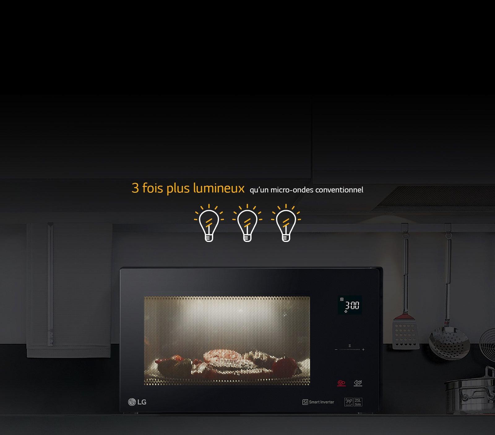 Eclairage LED intégré au micro-ondes