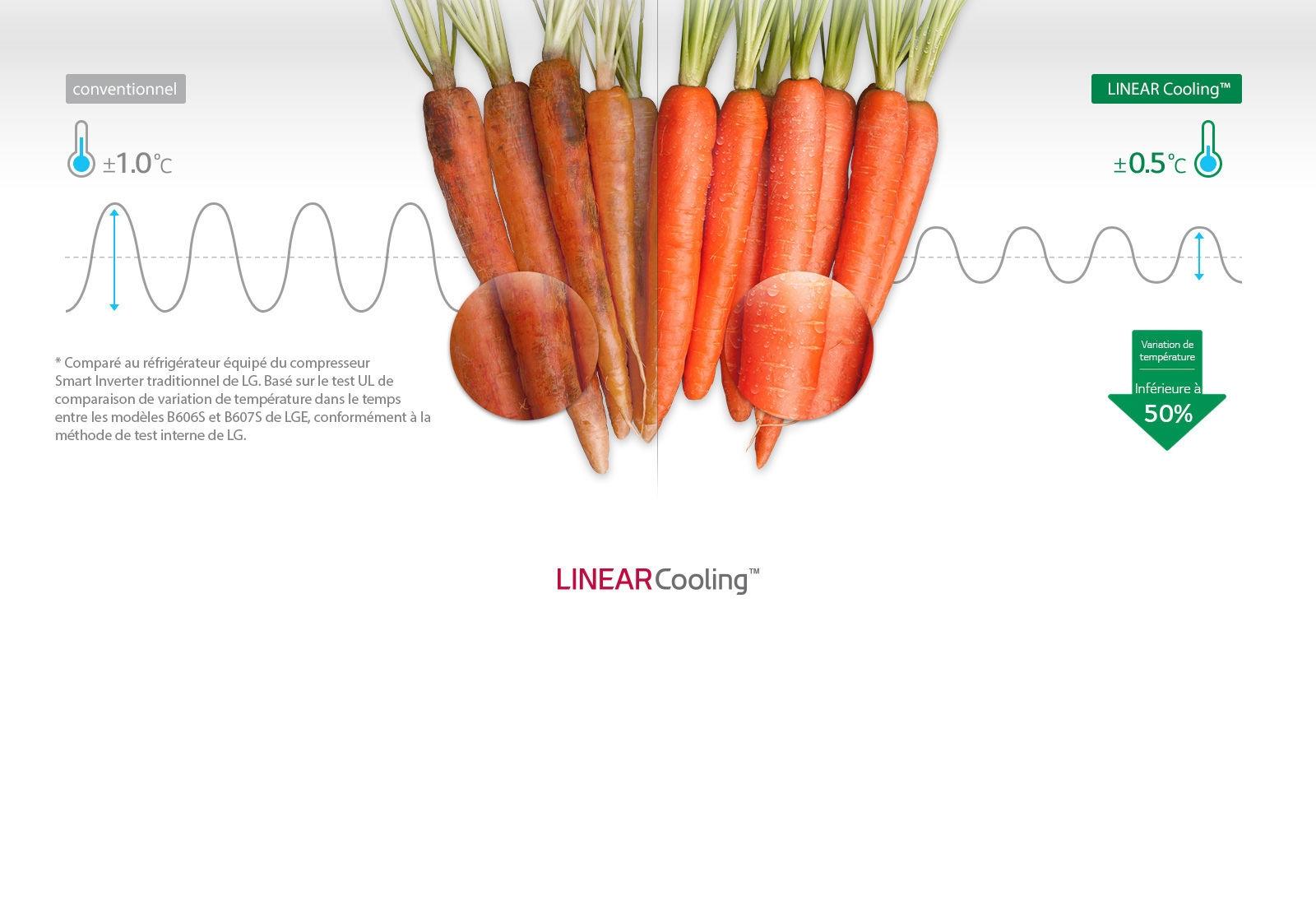 GL-C402RQCN_LINEAR_Cooling_201017_D