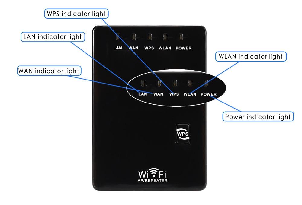 Produits generiquesrouteur r p teur wifi 300mbps double port lan uk blanc noiraccessoires - Repeteur wifi free ...